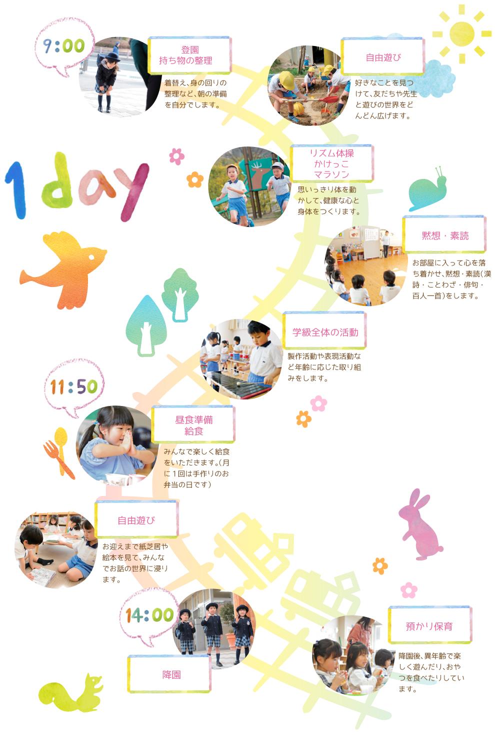 https://www.naragakuen.jp/tomigaoka/t_kin/life/images/pict_day01.jpg